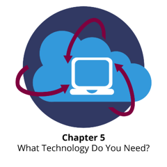 Chapter 5. What technology do you need?