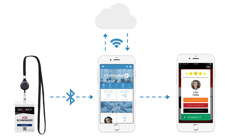How does beacon technology work